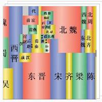 中国历史朝代简介与简史