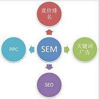 搜索引擎营销策划与方法