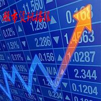 股市资讯播报