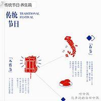 【听·中医】《中国节日·养生篇》