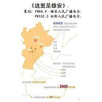 《这里是雄安》FM88.9雄县人民广播电台、FM102.2安新人民广播电台