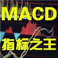MACD精讲 | 指标之王使用技巧