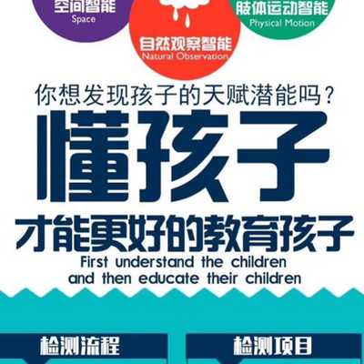 智慧父母-如何发现孩子的天赋潜能