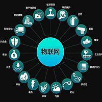 【原创】物联网入门及应用60讲