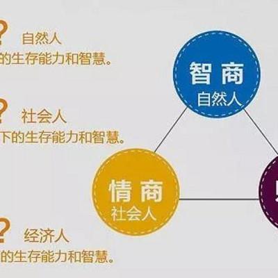 儒释道|传统行业成功转型
