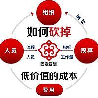 郑东明:企业盈利自增长系统