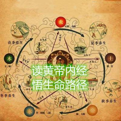 读《黄帝内经》,悟生命路径