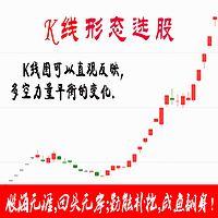 K线形态选股|股票趋势研判