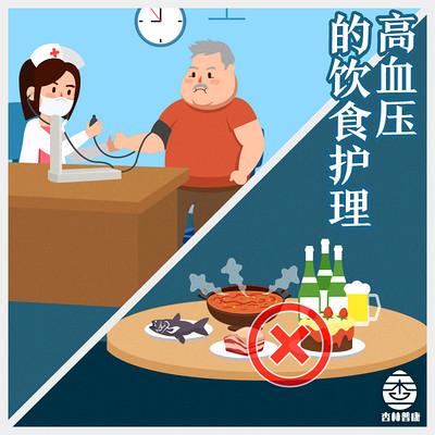 高血压,常见误区你知道吗?